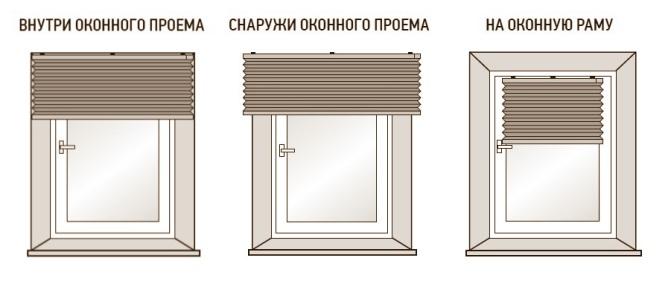 Варианты монтажа штор плиссе