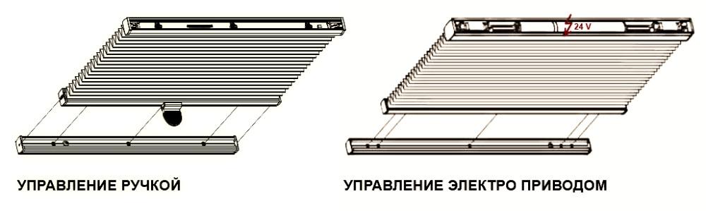 Натяжные системы для штор плиссе.