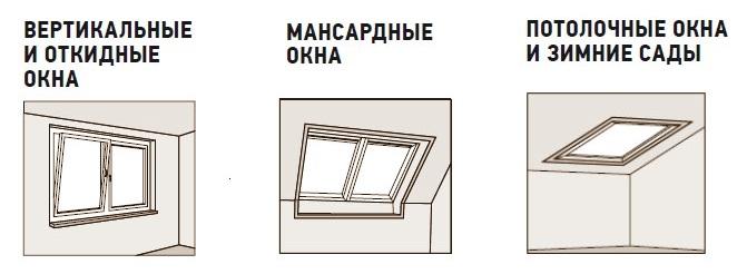 Варианты окон подходящих для монтажа штор плиссе