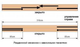 Карнизы для японских штор в Тольятти
