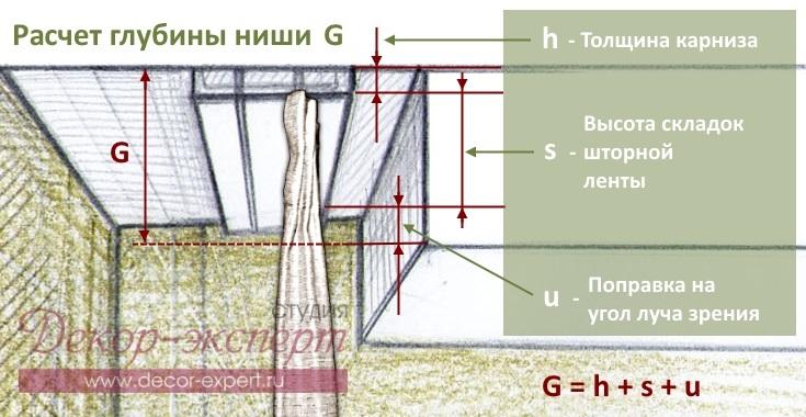 Формула вычисления глубины потолочной ниши.