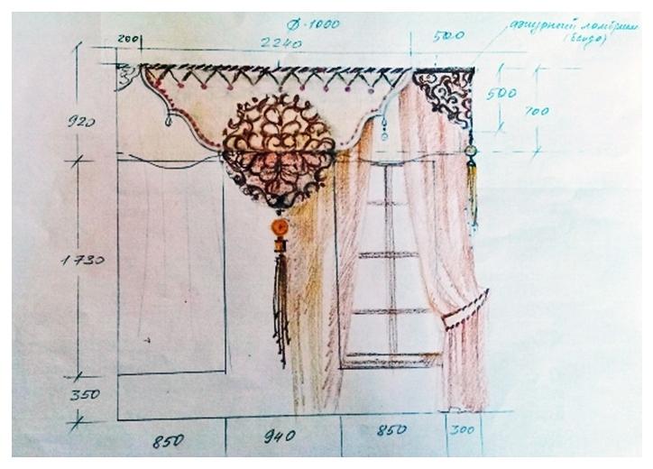 Эскиз идеи штор от заказчика с ажурными элементами на гладком ламбрекене.