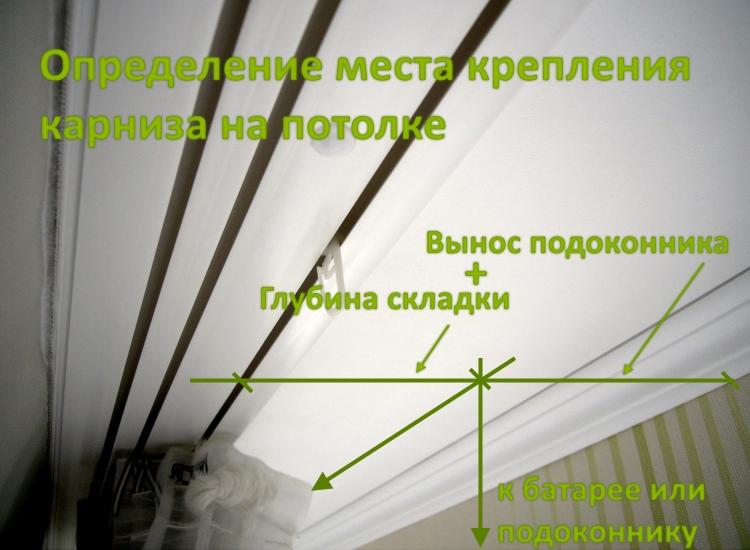 Определение места крепления карниза на потолке