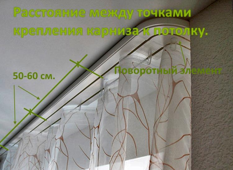 Расстояние между точками крепления карниза на потолке
