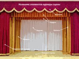 Названия элементов одежды сцены