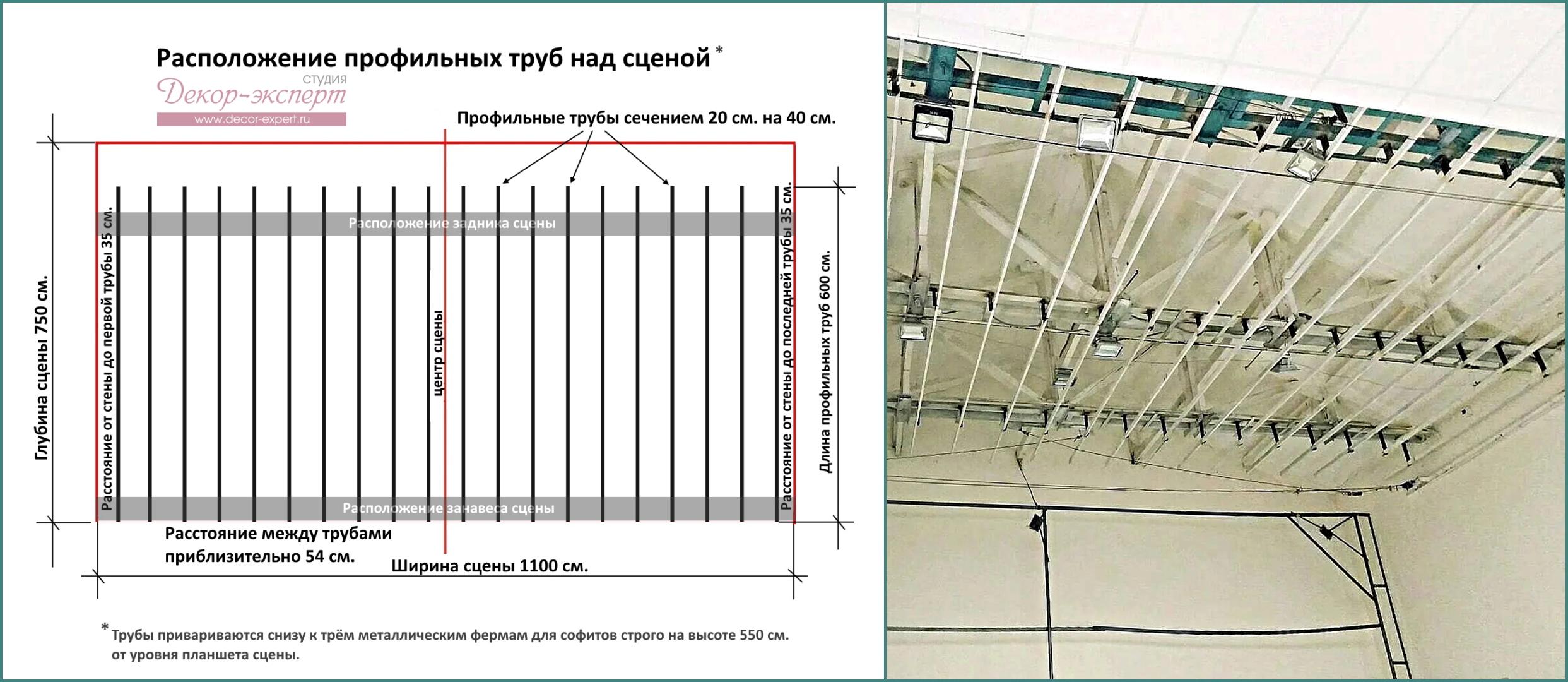 Схема сварки удерживающей обрешётки и её фото после работ, выполненными шефами КДЦ.